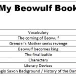 Beowulf_Flipbook